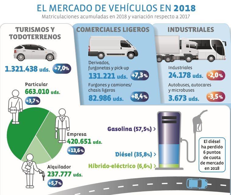 coches info