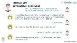 Leo Hosteleo