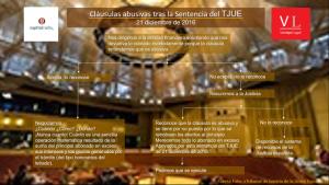 esquema clausulas suelo