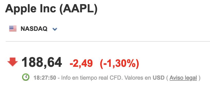 Cotizacion Apple